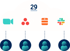 Illustrated graphic with a cloud featuring a Zoom, Asana, Slack, and server icons with connecting lines extending below to people icons